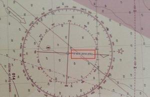 Denizcilikte varyasyon