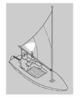 Yelkenli teknelerde bulunması gereken seyir fenerleri, kural 25