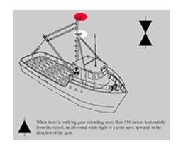 Balıkçı teknelerinde seyir fenerleri
