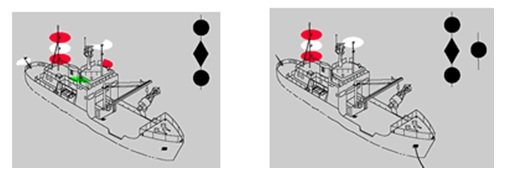 Kumanda Altında Bulunmayan veya Manevra Gücü Kısıtlı Olan Tekneler