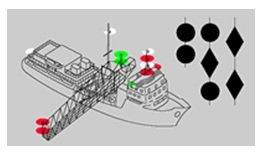 tarama ve sualtı işleriyle uğraşan teknelerde seyir fenerleri